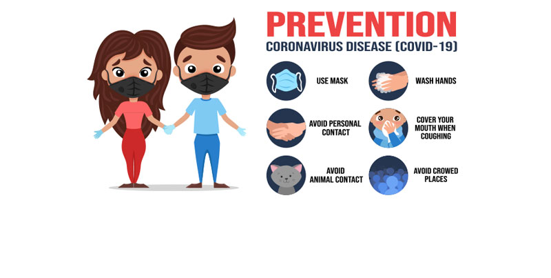 Protect yourself from the spread COVID-19